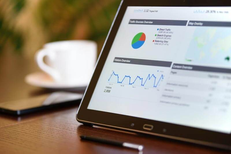 Website Performance: Achieving Objectives